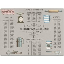 Buy the Creative Tops Weight And Measurement Work Top Saver online at smithsofloughton.com